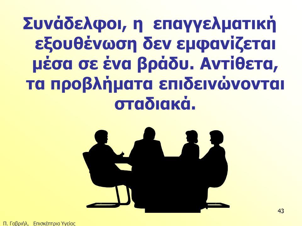 Συνάδελφοι, η επαγγελματική εξουθένωση δεν εμφανίζεται μέσα σε ένα βράδυ. Αντίθετα, τα προβλήματα επιδεινώνονται σταδιακά.