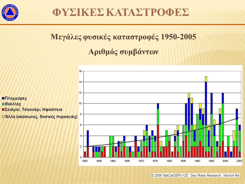 Μεγάλες φυσικές καταστροφές 1950-2005