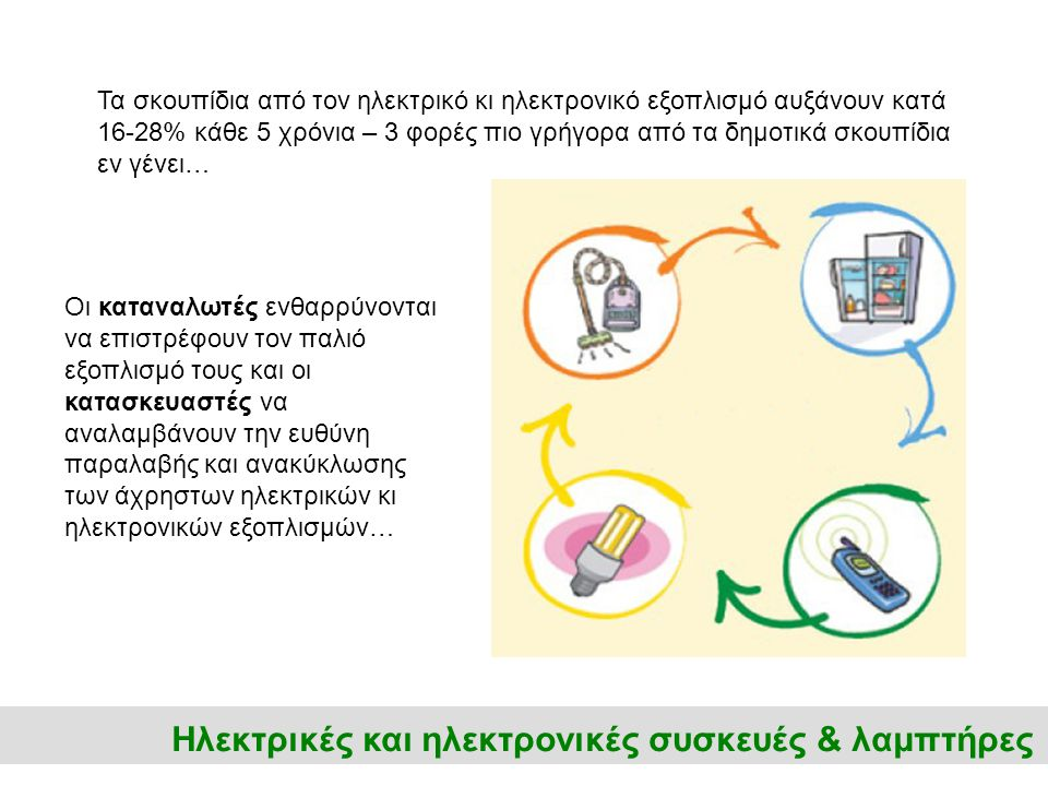 Ηλεκτρικές και ηλεκτρονικές συσκευές & λαμπτήρες