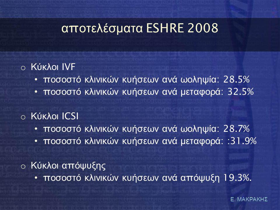 αποτελέσματα ESHRE 2008 Κύκλοι IVF