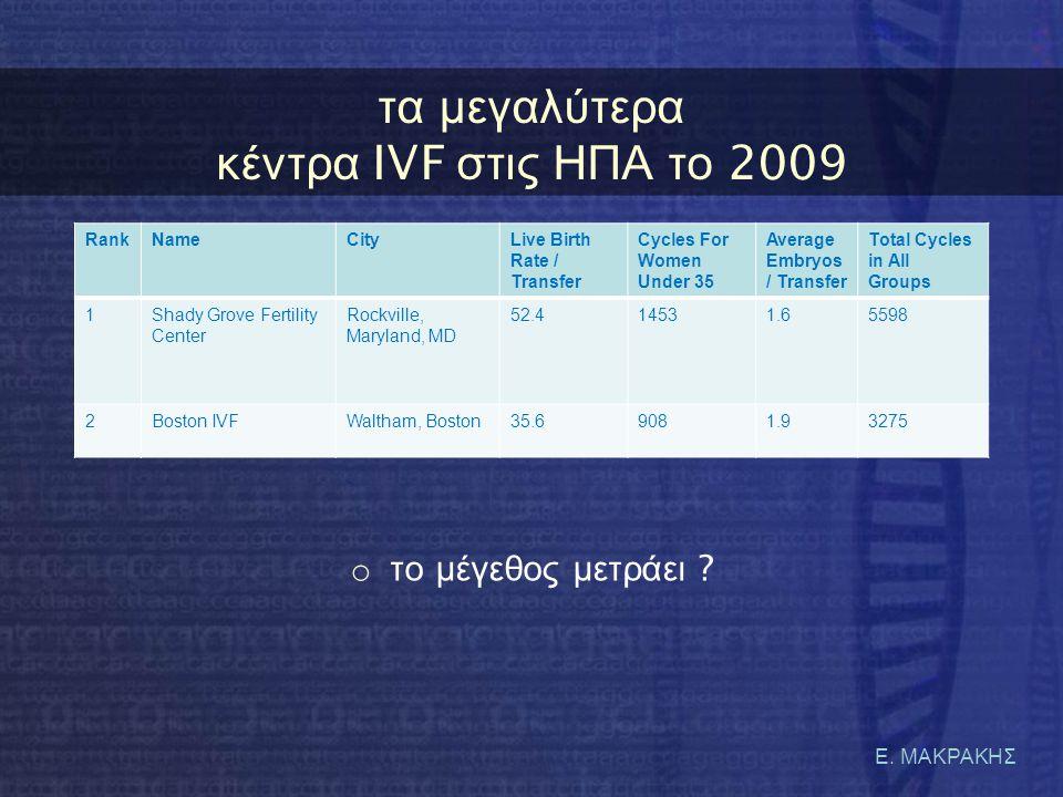 τα μεγαλύτερα κέντρα IVF στις ΗΠΑ το 2009