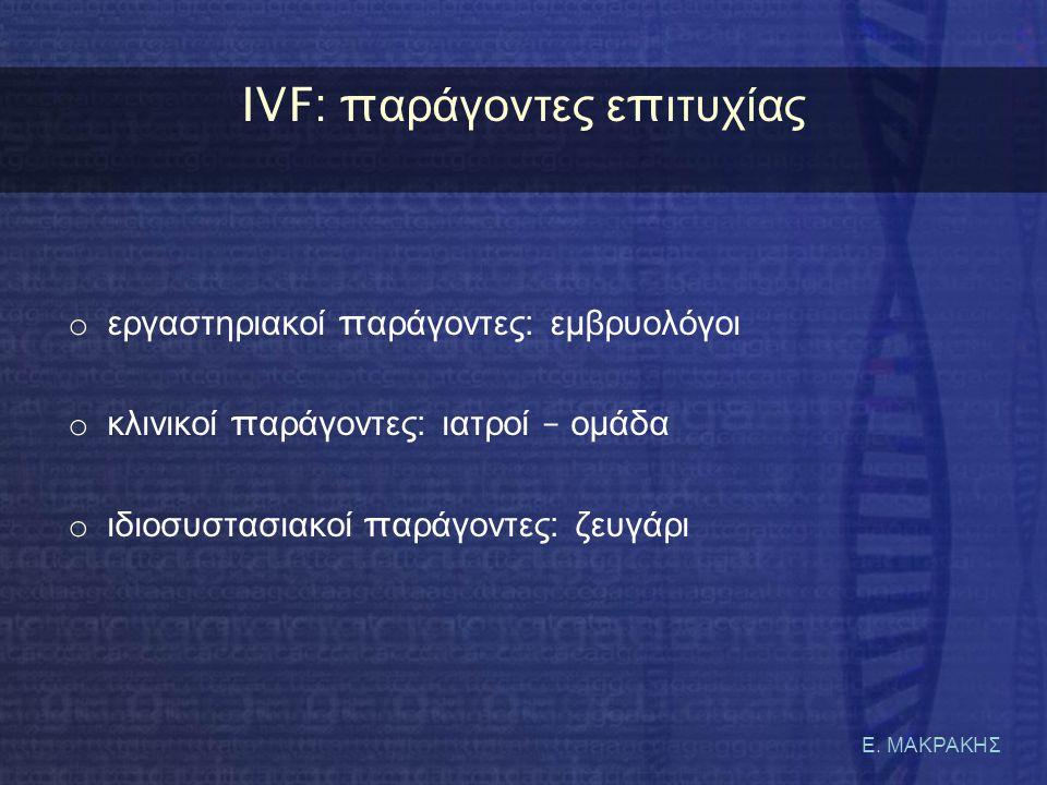 IVF: παράγοντες επιτυχίας