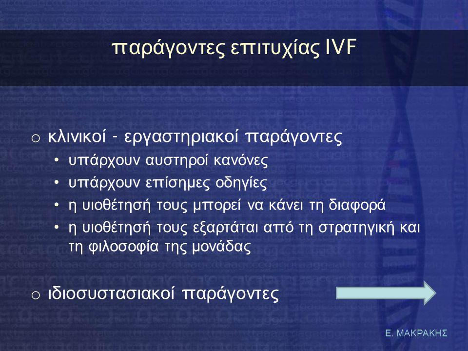 παράγοντες επιτυχίας IVF