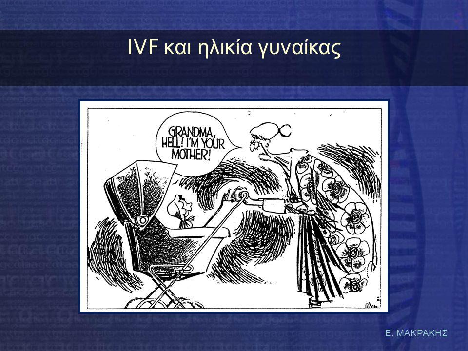 IVF και ηλικία γυναίκας