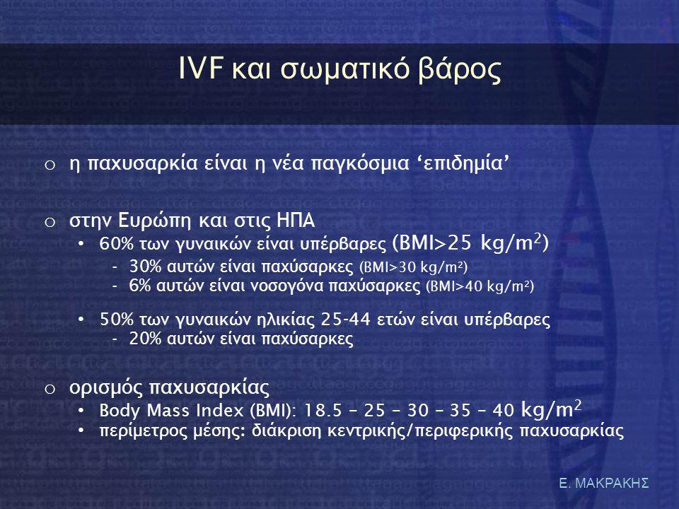 IVF και σωματικό βάρος η παχυσαρκία είναι η νέα παγκόσμια 'επιδημία'