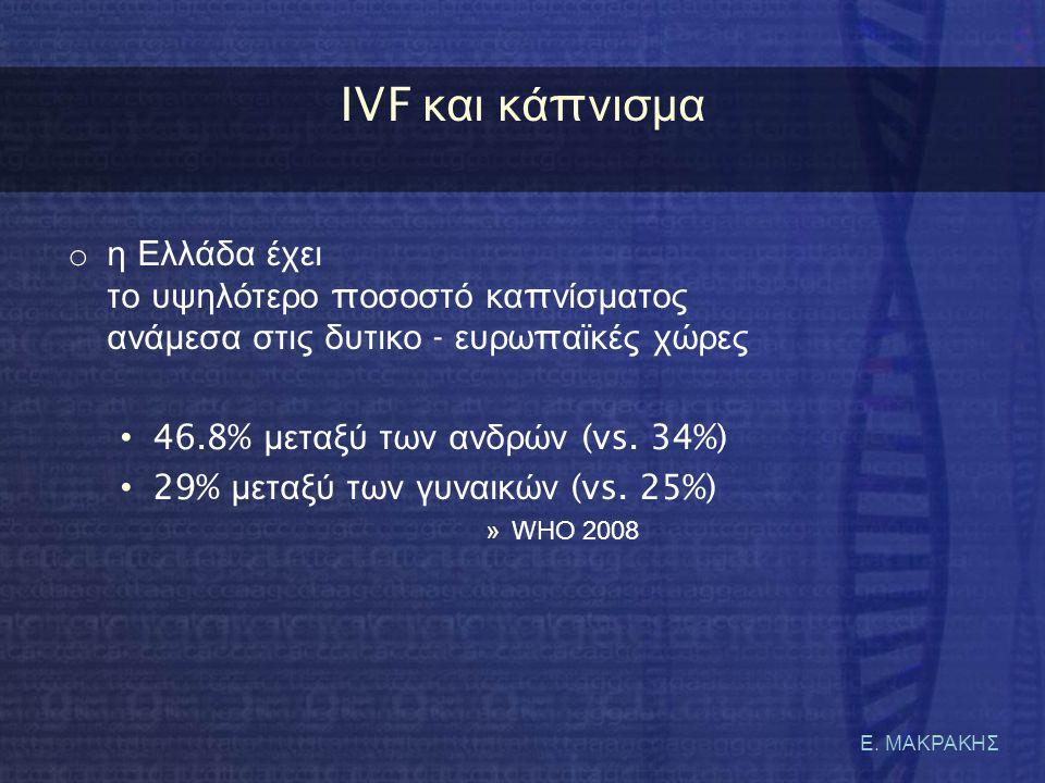 IVF και κάπνισμα