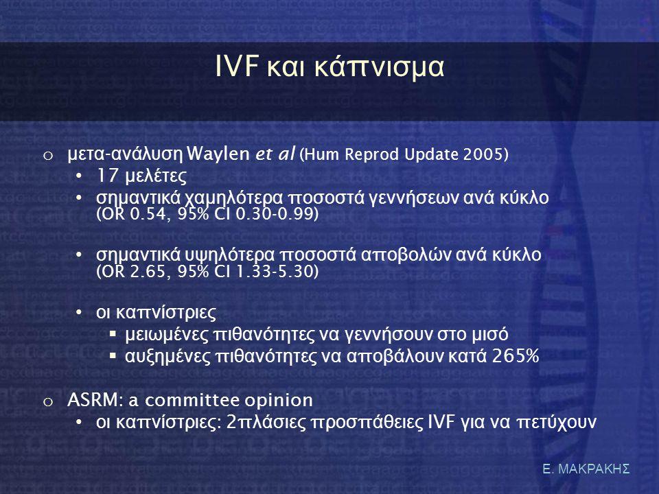 IVF και κάπνισμα μετα-ανάλυση Waylen et al (Hum Reprod Update 2005)