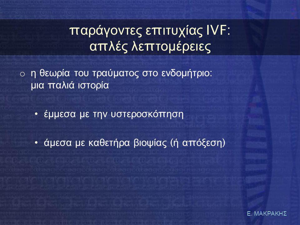 παράγοντες επιτυχίας IVF: απλές λεπτομέρειες