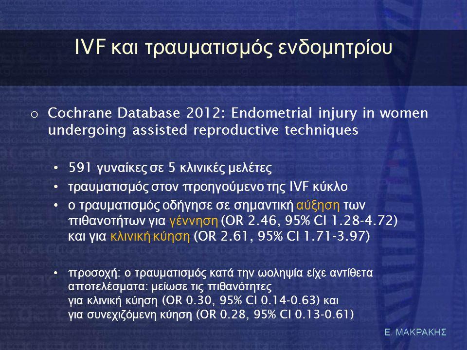 IVF και τραυματισμός ενδομητρίου