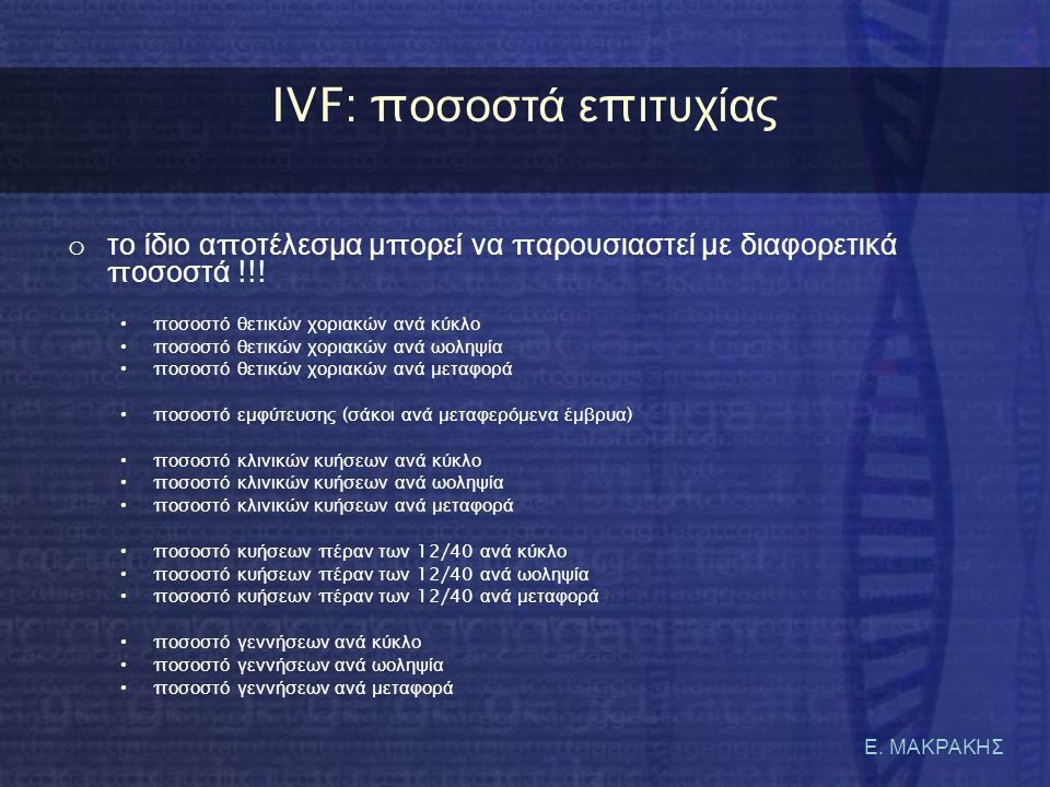 IVF: ποσοστά επιτυχίας