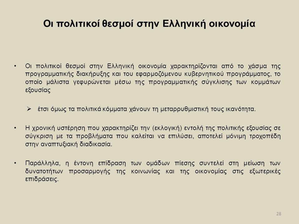 Οι πολιτικοί θεσμοί στην Ελληνική οικονομία