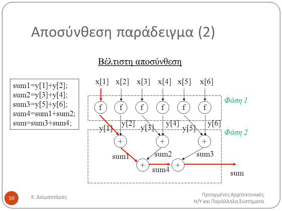 Αποσύνθεση παράδειγμα (2)