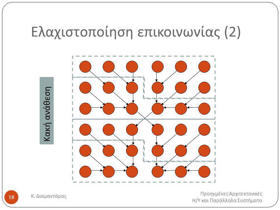 Ελαχιστοποίηση επικοινωνίας (2)