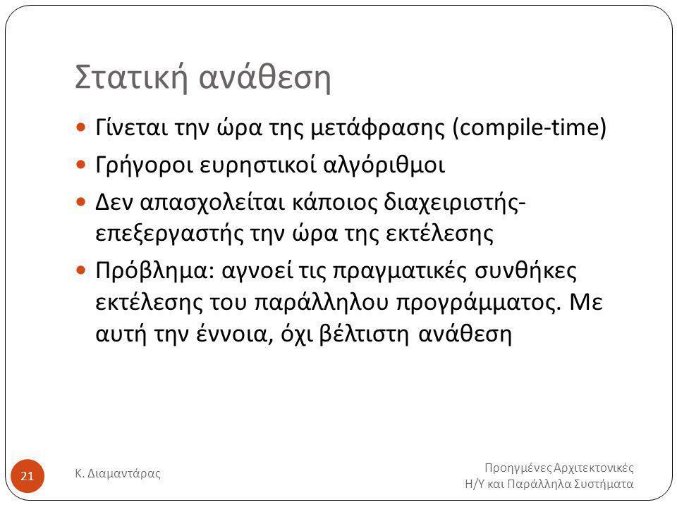 Στατική ανάθεση Γίνεται την ώρα της μετάφρασης (compile-time)