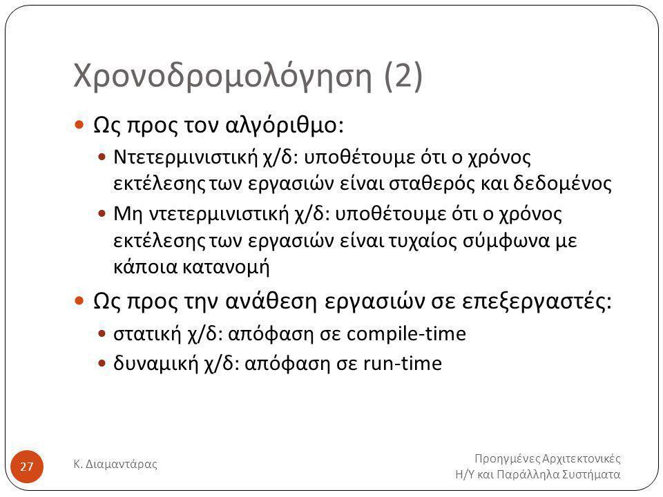 Χρονοδρομολόγηση (2) Ως προς τον αλγόριθμο: