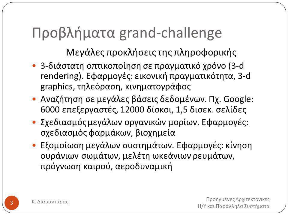 Προβλήματα grand-challenge