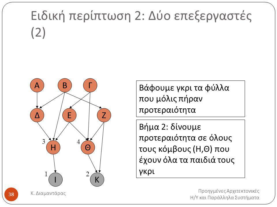 Ειδική περίπτωση 2: Δύο επεξεργαστές (2)