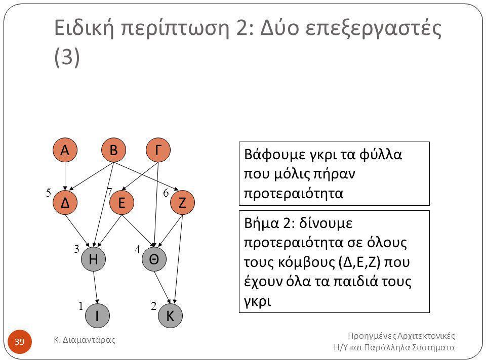 Ειδική περίπτωση 2: Δύο επεξεργαστές (3)