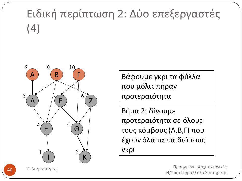 Ειδική περίπτωση 2: Δύο επεξεργαστές (4)