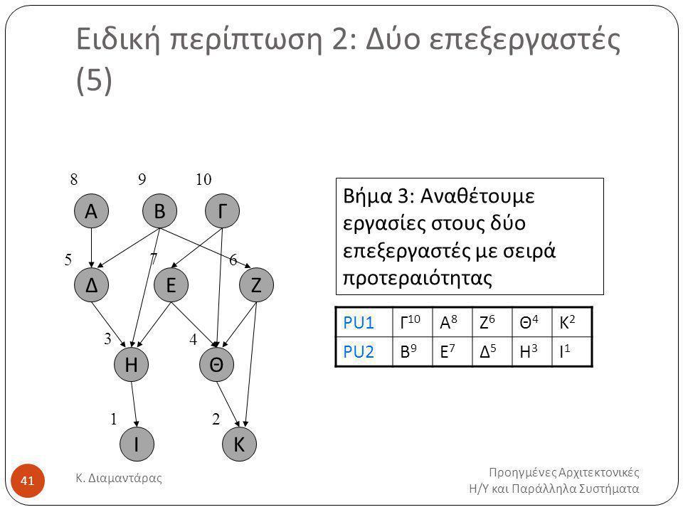 Ειδική περίπτωση 2: Δύο επεξεργαστές (5)