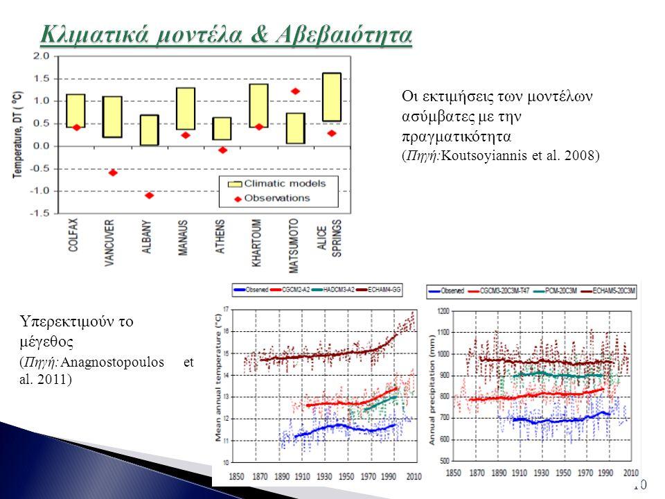 Κλιματικά μοντέλα & Αβεβαιότητα