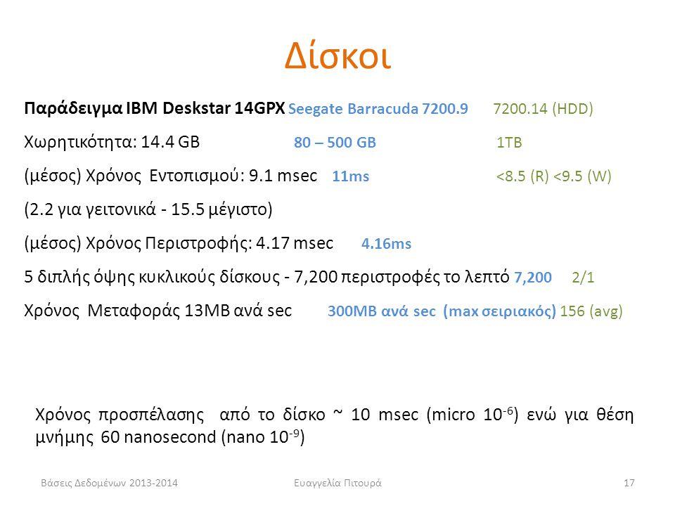 Δίσκοι Παράδειγμα IBM Deskstar 14GPX Seegate Barracuda 7200.9 7200.14 (HDD) Χωρητικότητα: 14.4 GB 80 – 500 GB 1TB.