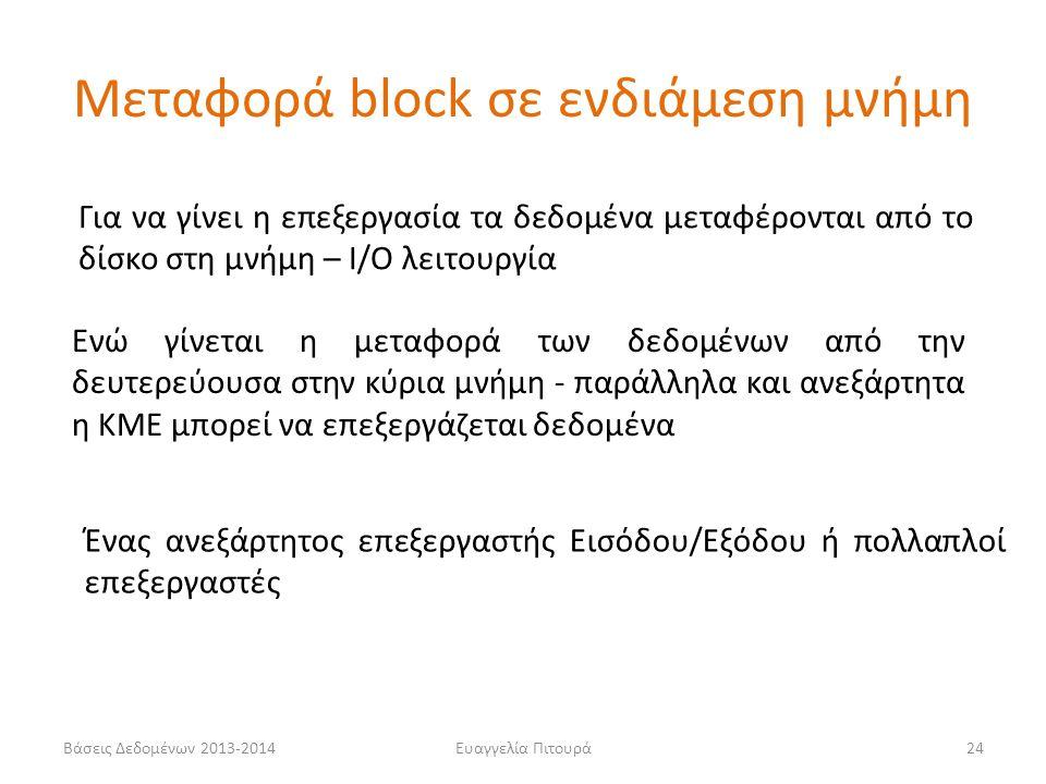 Μεταφορά block σε ενδιάμεση μνήμη