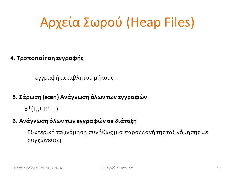 Αρχεία Σωρού (Heap Files)