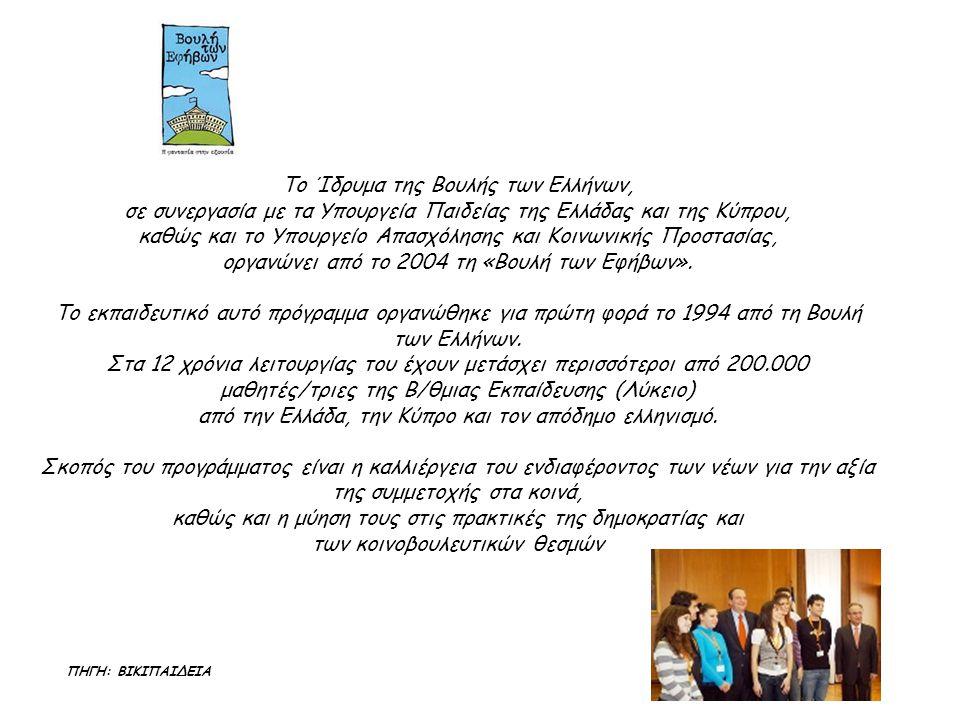Το Ίδρυμα της Βουλής των Ελλήνων,