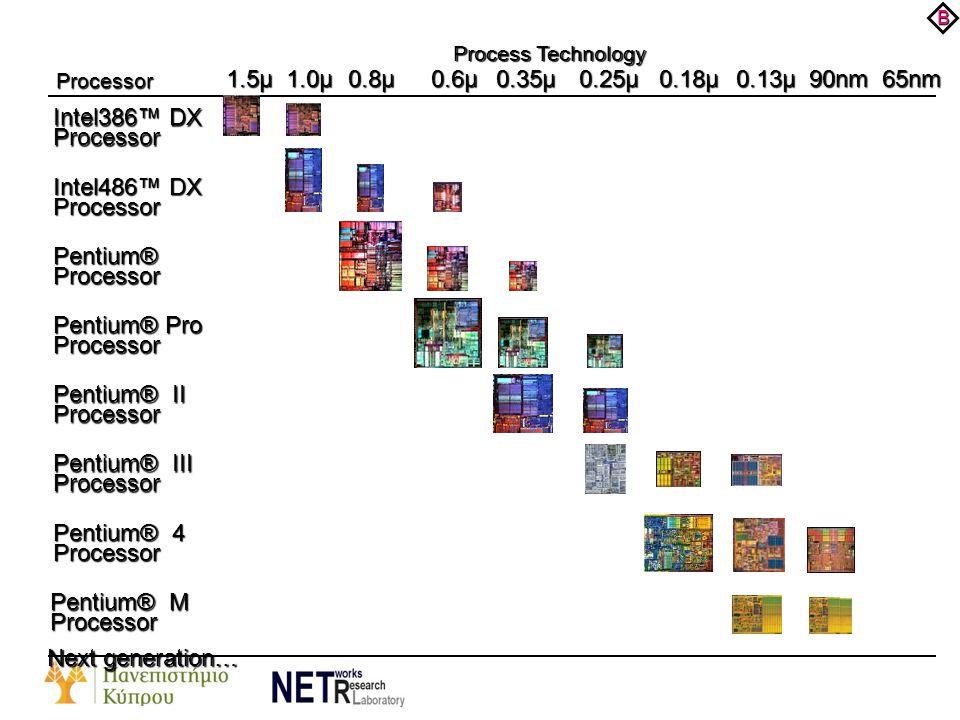 Pentium® Pro Processor