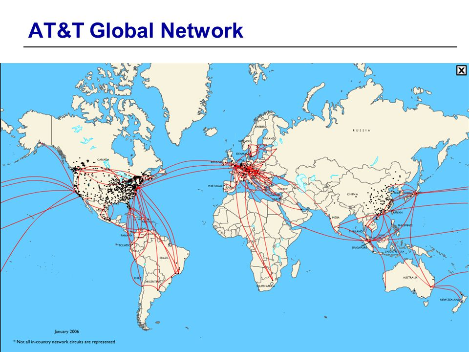 AT&T Global Network