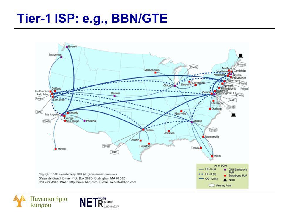 Tier-1 ISP: e.g., BBN/GTE