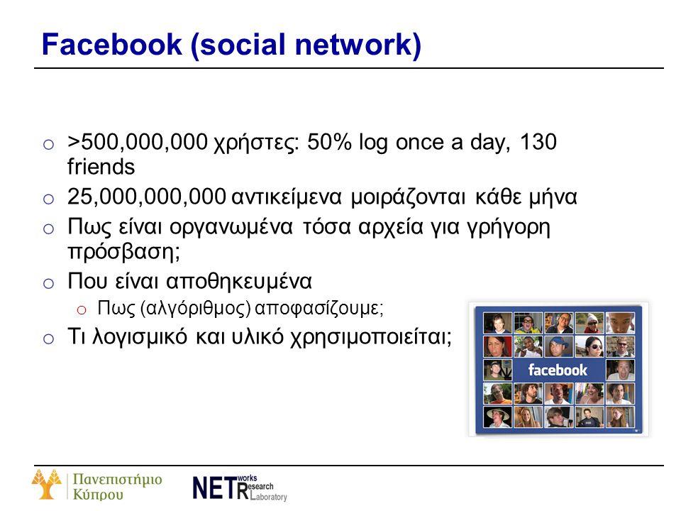 Facebook (social network)