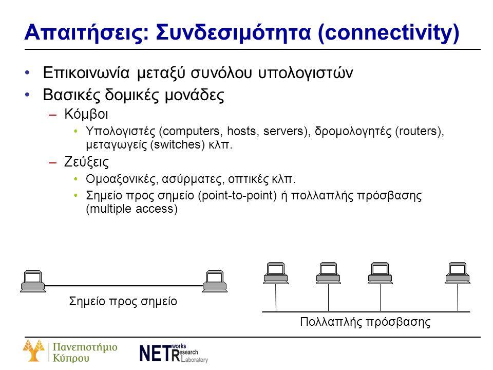Απαιτήσεις: Συνδεσιμότητα (connectivity)