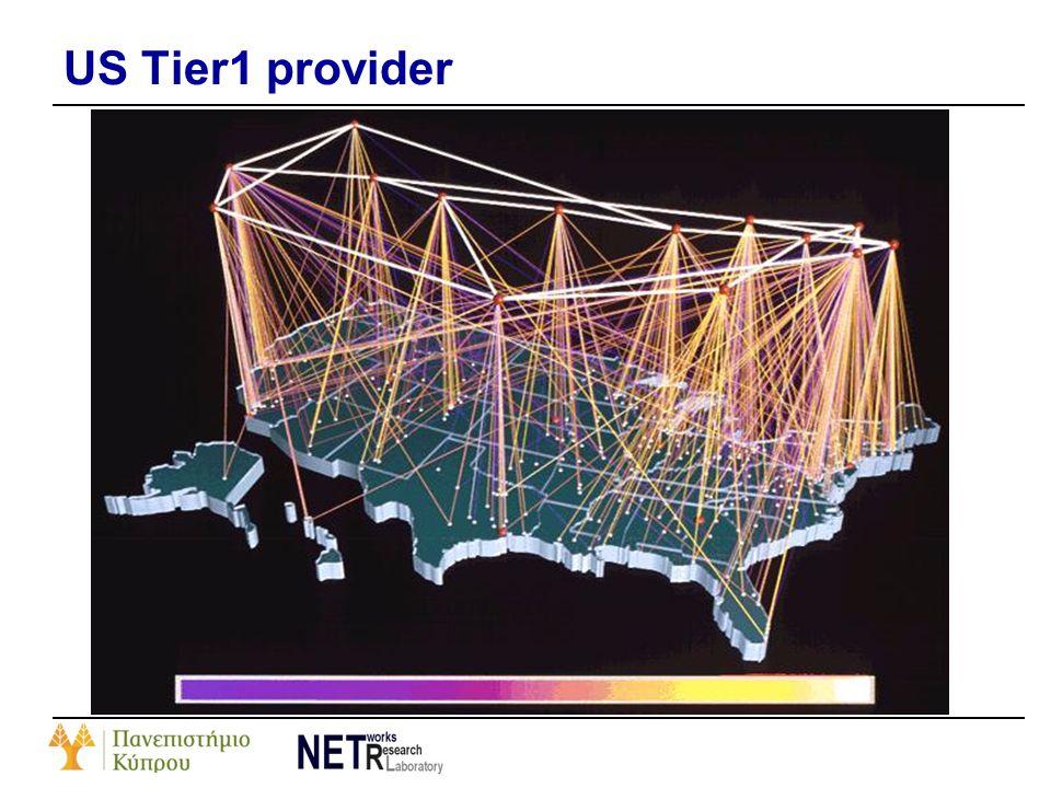 US Tier1 provider
