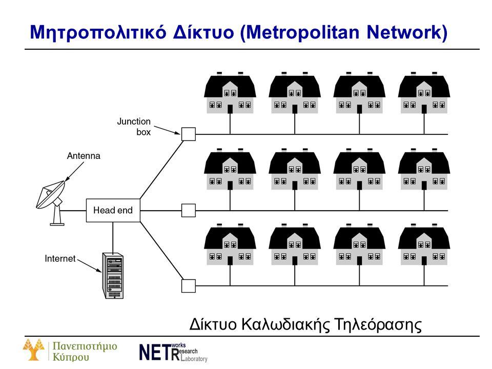 Μητροπολιτικό Δίκτυο (Metropolitan Network)
