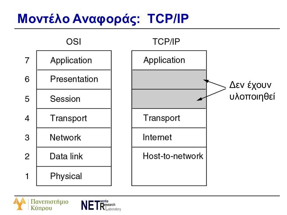 Μοντέλο Αναφοράς: TCP/IP