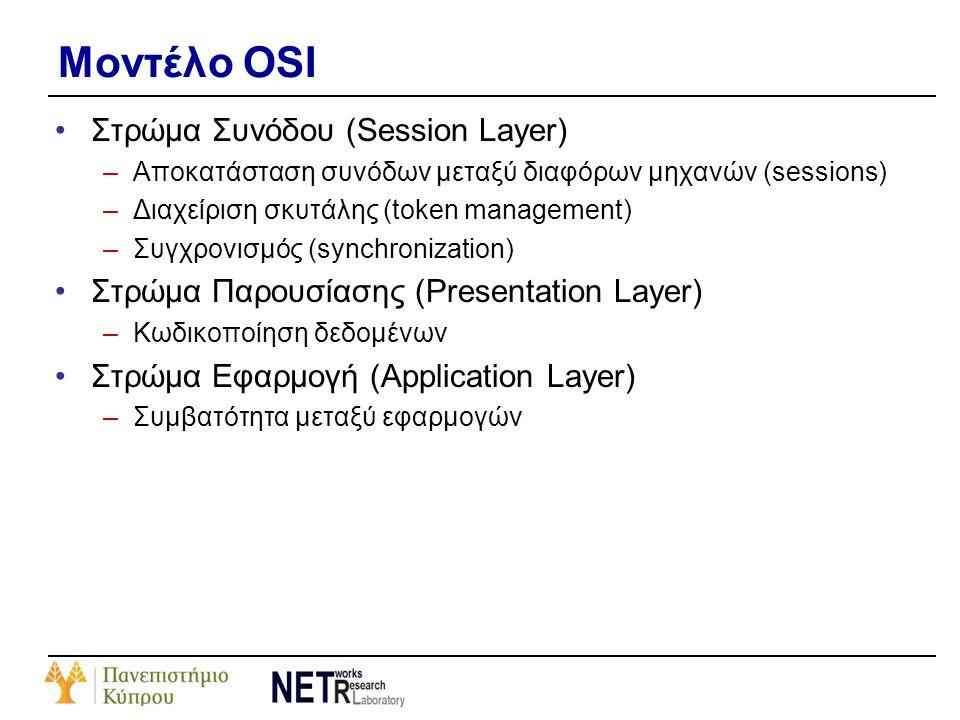 Μοντέλο OSI Στρώμα Συνόδου (Session Layer)