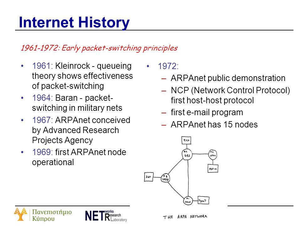 Internet History 1961-1972: Early packet-switching principles. 1961: Kleinrock - queueing theory shows effectiveness of packet-switching.