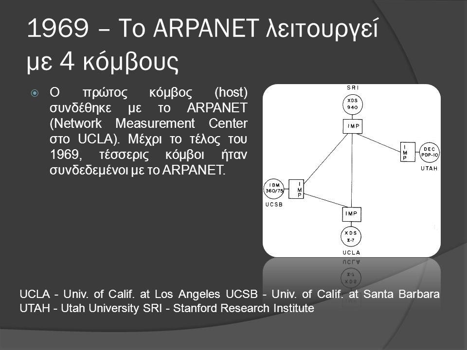 1969 – Το ARPANET λειτουργεί με 4 κόμβους