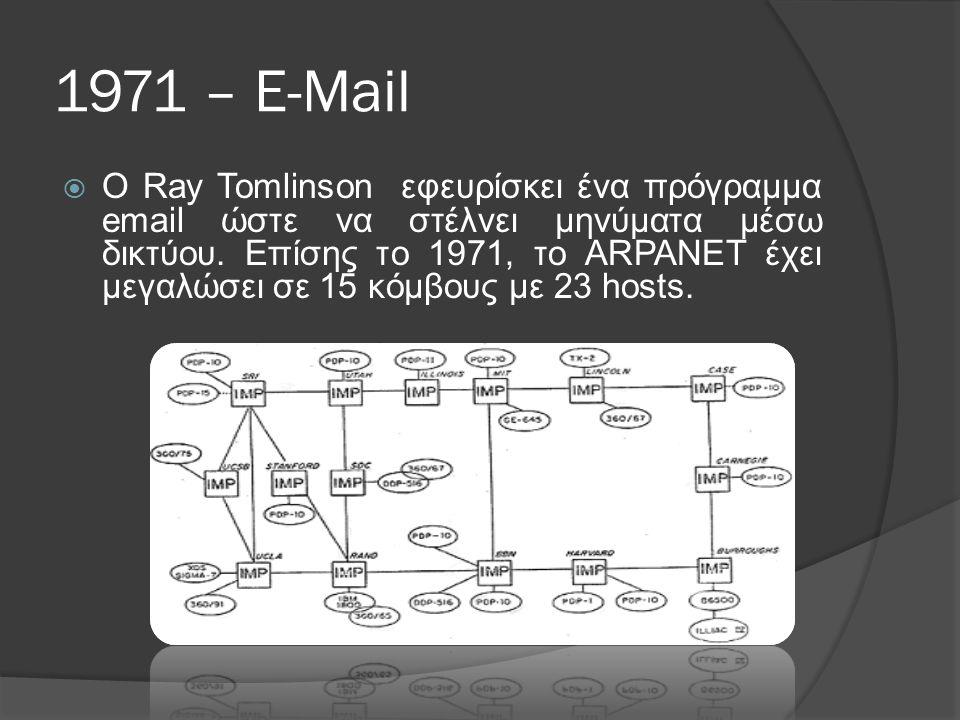 1971 – E-Mail