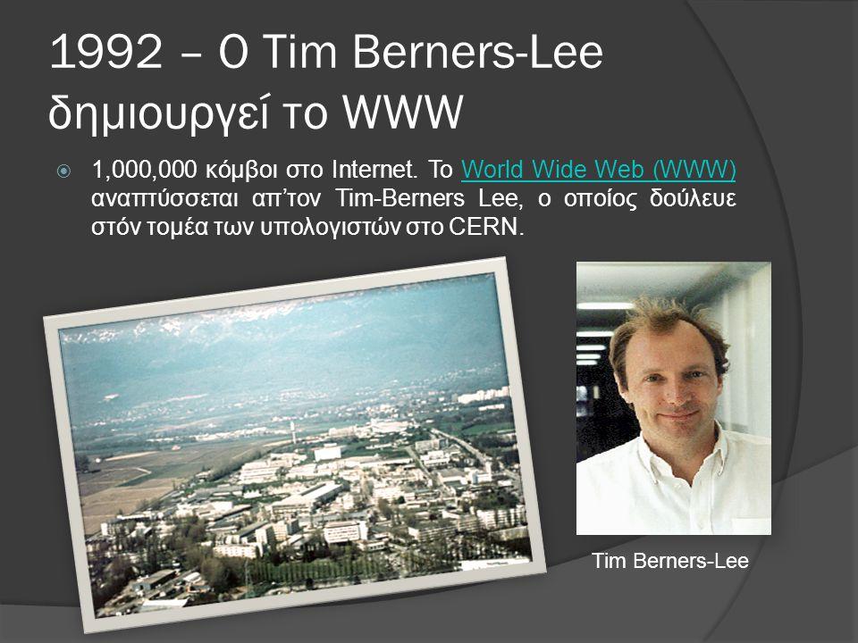 1992 – Ο Tim Berners-Lee δημιουργεί το WWW