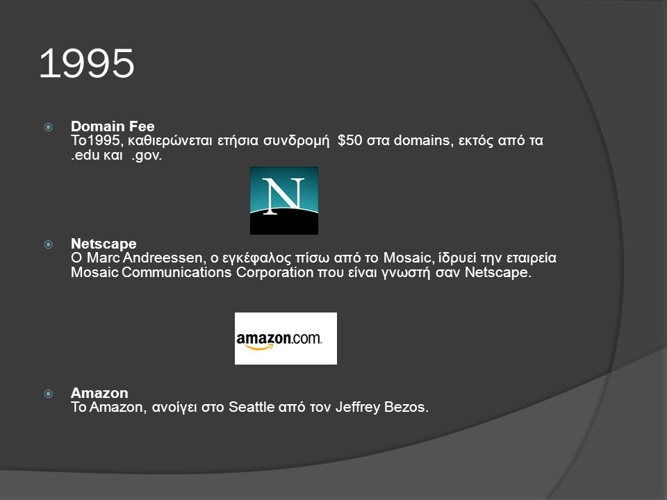 1995 Domain Fee Το1995, καθιερώνεται ετήσια συνδρομή $50 στα domains, εκτός από τα .edu και .gov.