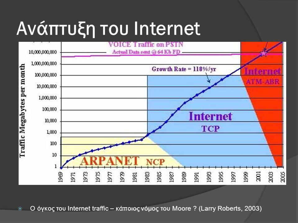 Ανάπτυξη του Internet Ο όγκος του Internet traffic – κάποιος νόμος του Moore .