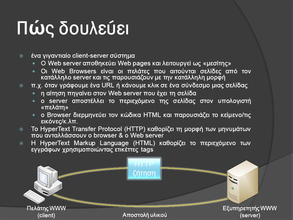 Πώς δουλεύει HTTP ζήτηση ένα γιγαντιαίο client-server σύστημα