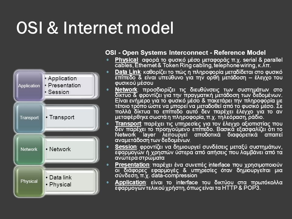 OSI & Internet model OSI - Open Systems Interconnect - Reference Model