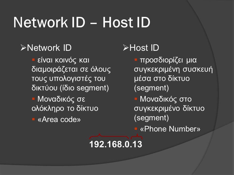 Network ID – Host ID Network ID Host ID 192.168.0.13