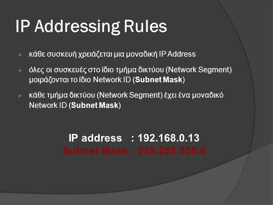 ΙP Addressing Rules IP address : 192.168.0.13