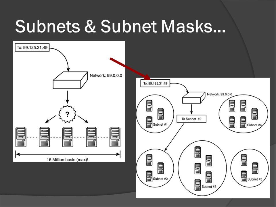 Subnets & Subnet Masks…