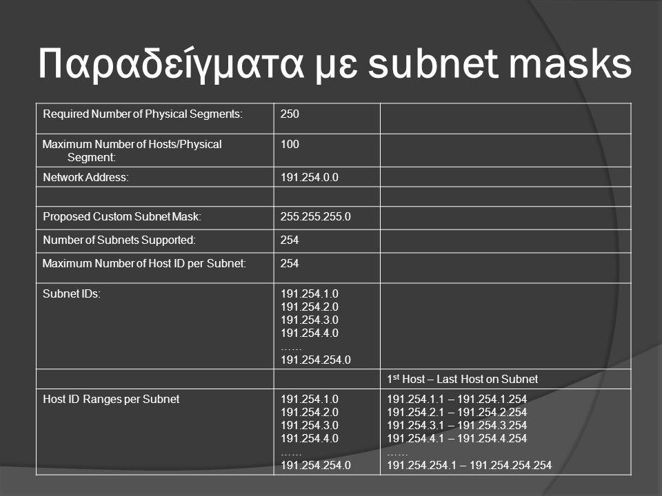 Παραδείγματα με subnet masks